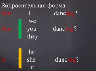 Вопросительная форма Am I dancing? we Are you dancing? they he Is she dancin
