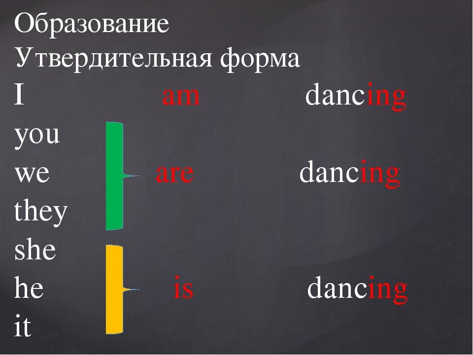 Образование Утвердительная форма I am dancing you we are dancing they she he...