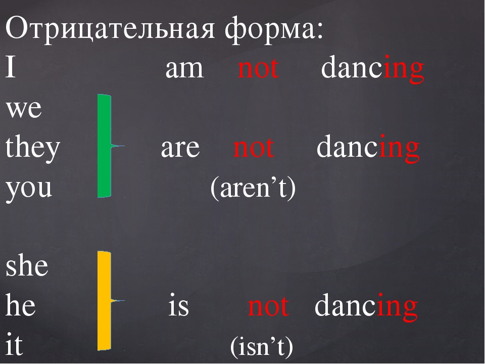 Отрицательная форма: I am not dancing we they are not dancing you (aren't) s...