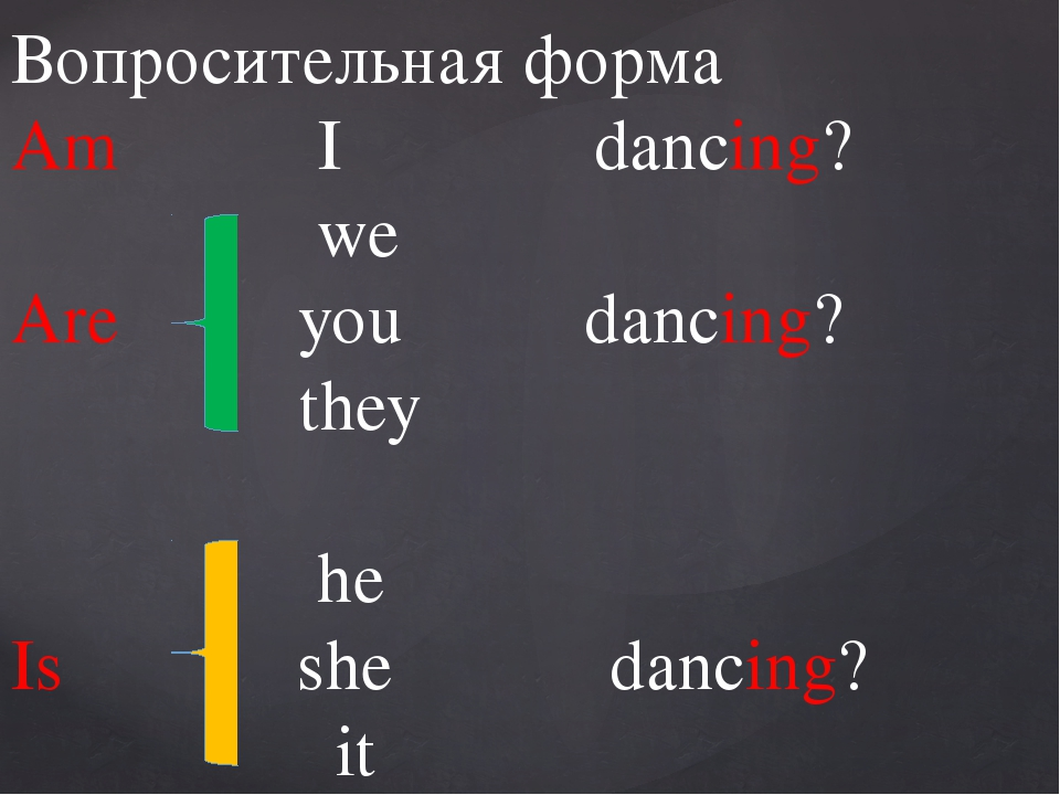 Вопросительная форма Am I dancing? we Are you dancing? they he Is she dancin...