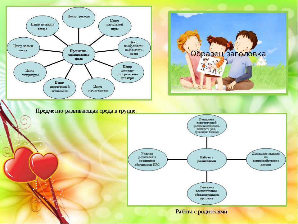 Предметно-развивающая среда в группе Работа с родителями