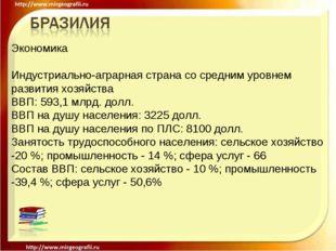 Экономика Индустриально-аграрная страна со средним уровнем развития хозяйства