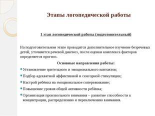 Этапы логопедической работы 1 этап логопедической работы (подготовительный)