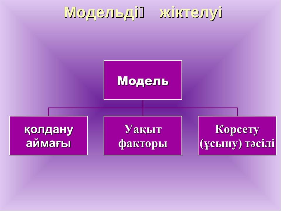 Модельдің жіктелуі