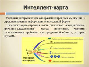 Интеллект-карта Удобный инструмент для отображения процесса мышления и структ