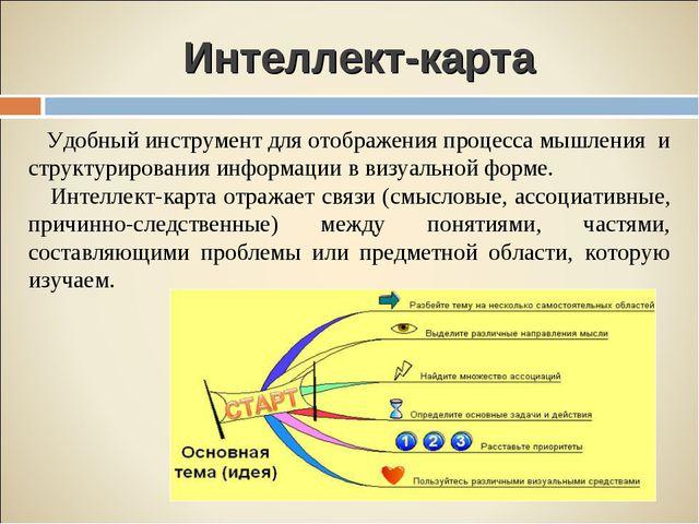 Интеллект-карта Удобный инструмент для отображения процесса мышления и структ...