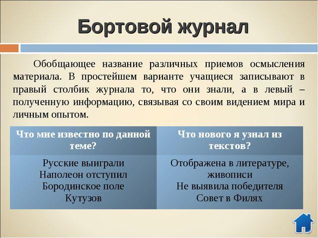 Бортовой журнал Обобщающее название различных приемов осмысления материала. В...