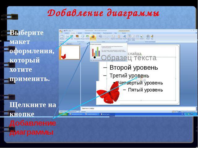 Введите все необходимые числа и надписи в лист данных. Закройте лист данных....