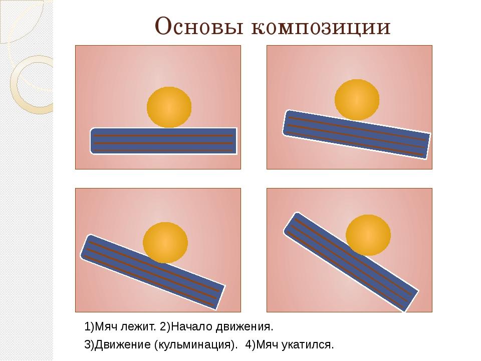 Основы композиции 1)Мяч лежит. 2)Начало движения. 3)Движение (кульминация). 4...