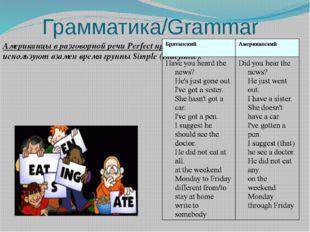 Грамматика/Grammar Американцы в разговорной речи Perfect практически не упот