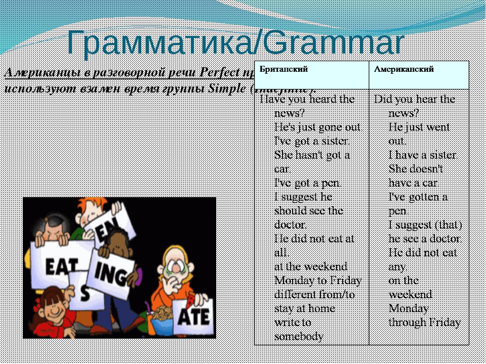 Грамматика/Grammar Американцы в разговорной речи Perfect практически не упот...