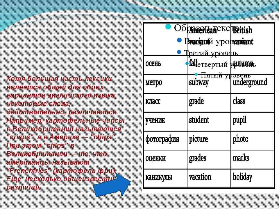 Хотя большая часть лексики является общей для обоих вариантов английского язы...