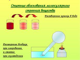 Опытные обоснования молекулярного строения вещества Растворение краски в воде