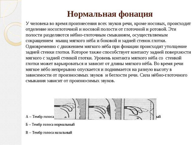 Нормальная фонация У человека во время произнесения всех звуков речи, кроме н...