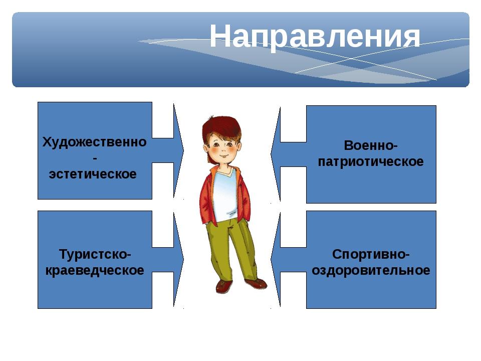 Направления Художественно- эстетическое Туристско-краеведческое Военно-патри...