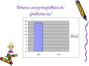 Итоги анкетирования: (родители)