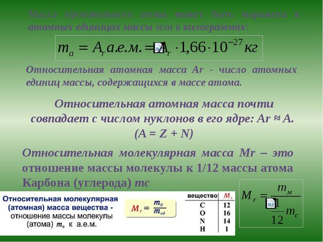 Масса произвольного атома может быть выражена в атомных единицах массы или в...