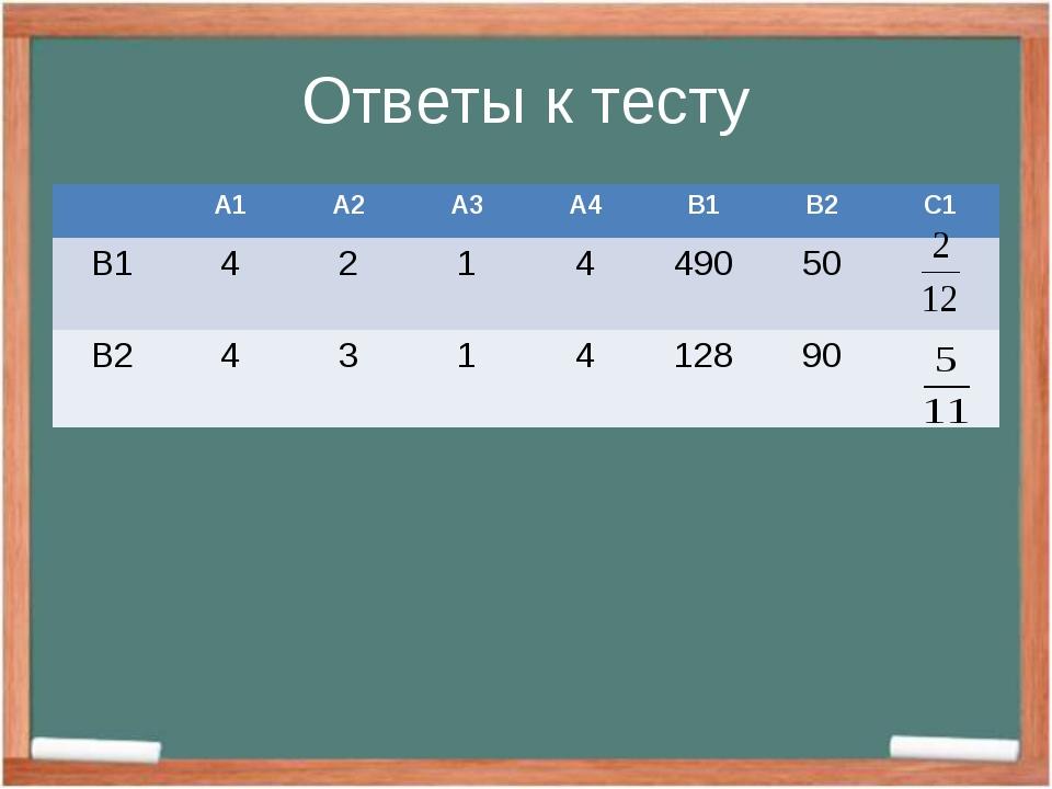 Ответы к тесту А1А2А3А4В1В2С1 В1421449050 В2431412890