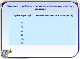Заполните таблицу , вычисли количество цветов в палитре Глубина цвета (i)Кол