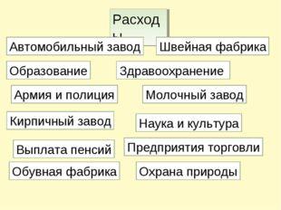 Расходы Образование Автомобильный завод Швейная фабрика Здравоохранение Молоч