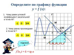 у х 0 1 1 а b Определите по графику функции у = f (x): Чему равен угловой ко