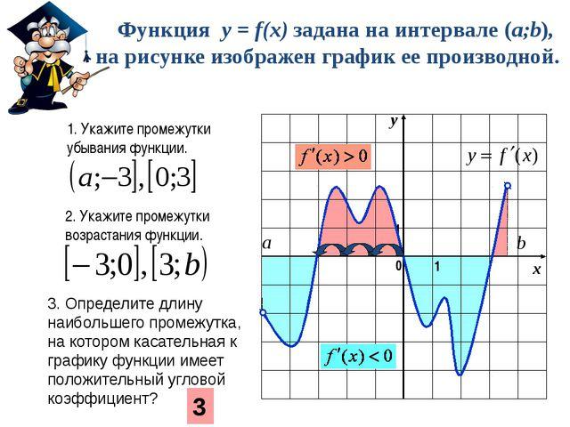 1. Укажите промежутки убывания функции. 2. Укажите промежутки возрастания фу...