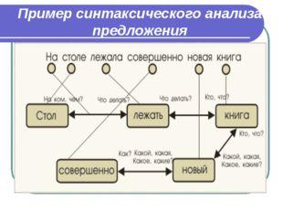 Пример синтаксического анализа предложения