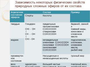 Зависимость некоторых физических свойств природных сложных эфиров от их соста