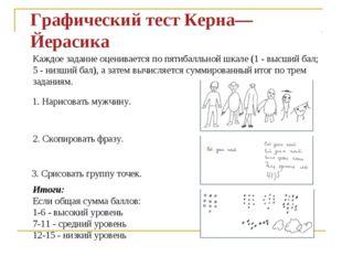 Графический тест Керна—Йерасика Каждое задание оценивается по пятибалльной шк