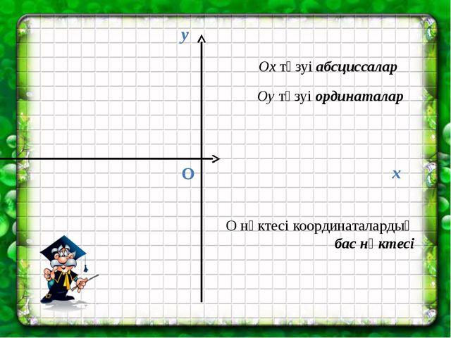 Ох түзуі абсциссалар Оу түзуі ординаталар О нүктесі координаталардың бас нүкт...