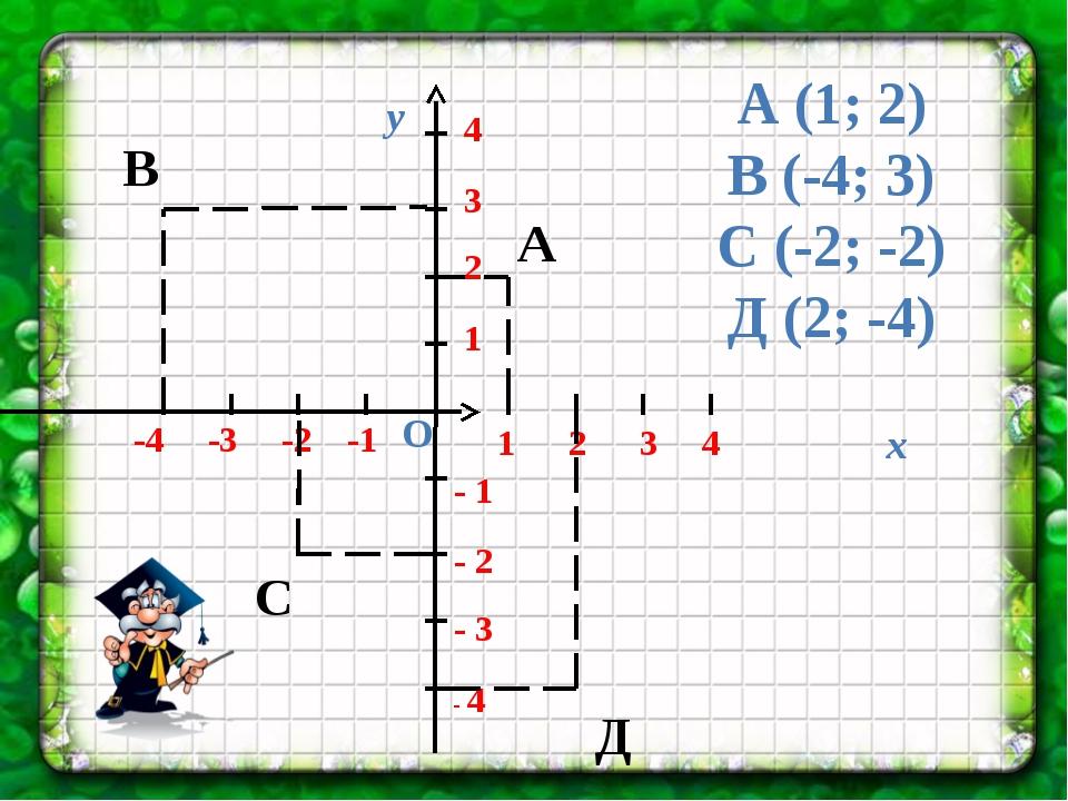 1 2 3 4 -4 -3 -2 -1 - 1 - 2 - 3 - 4 4 3 2 1 Д А В С А (1; 2) В (-4; 3) С (-2...