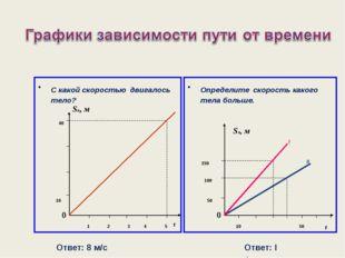 С какой скоростью двигалось тело? Определите скорость какого тела больше. t 5