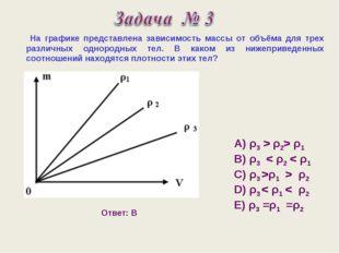 А) ρ3 > ρ2> ρ1 B) ρ3 < ρ2 < ρ1 C) ρ3 >ρ1 > ρ2 D) ρ3 < ρ1 < ρ2 E) ρ3 =ρ1 =ρ2