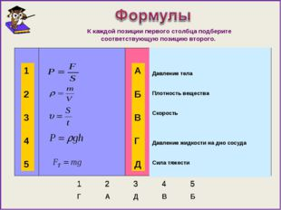 А Б В Г Д 1 2 3 4 5 Плотность вещества Сила тяжести Давление жидкости на дно