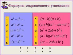 А Б В Г Д 1 2 3 4 5 12345  12345  ВГДАБ