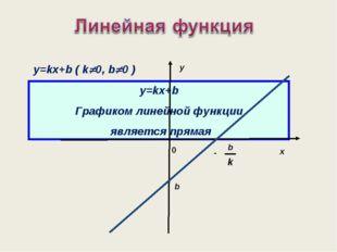 y=kx+b Графиком линейной функции является прямая
