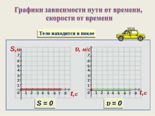 2 3 1 1 4 5 6 7 2 3 4 6 5 7 8 S,м 0 2 3 1 1 4 5 6 7 2 3 4 6 5 7 8 t,с , м/c
