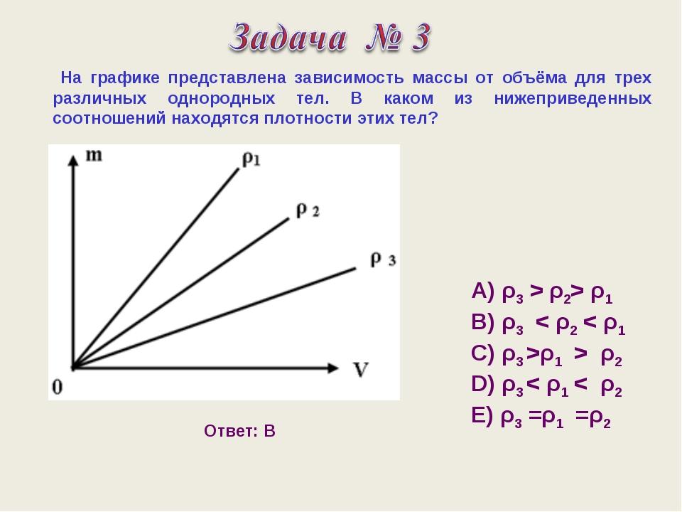 А) ρ3 > ρ2> ρ1 B) ρ3 < ρ2 < ρ1 C) ρ3 >ρ1 > ρ2 D) ρ3 < ρ1 < ρ2 E) ρ3 =ρ1 =ρ2...