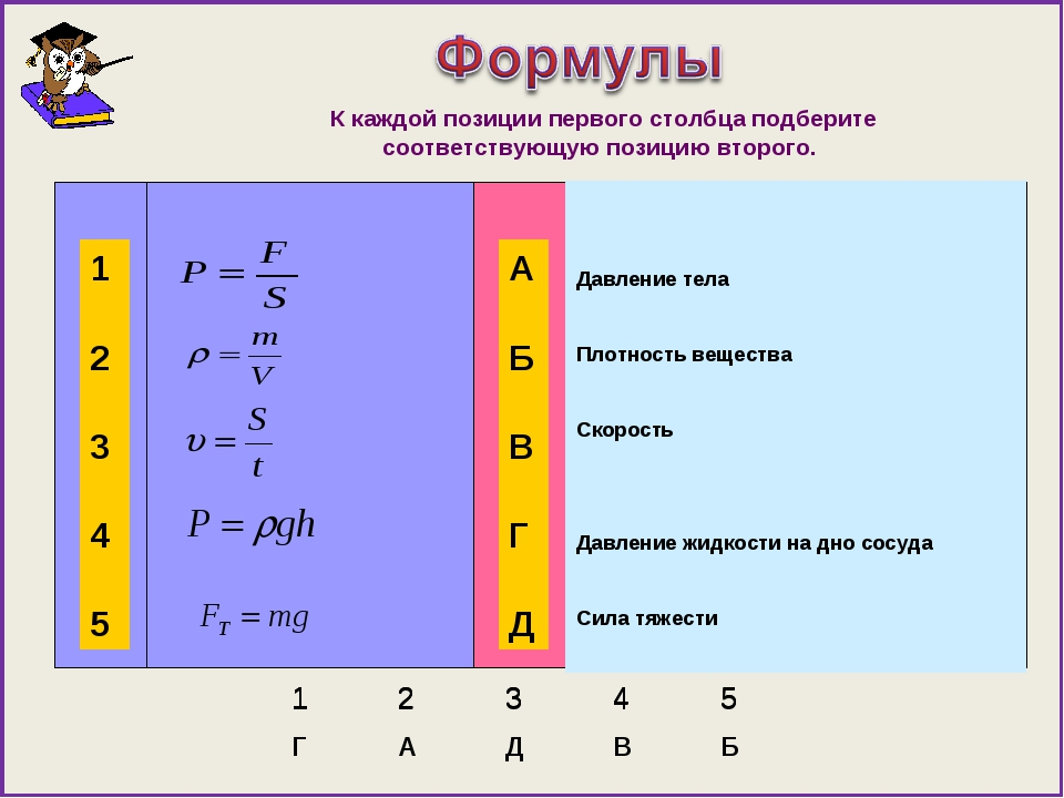 А Б В Г Д 1 2 3 4 5 Плотность вещества Сила тяжести Давление жидкости на дно...