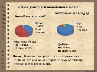 Опрос учащихся начальной школы Кока-Кола -30 чел. Чай -40 чел. Не знаю -2 чел
