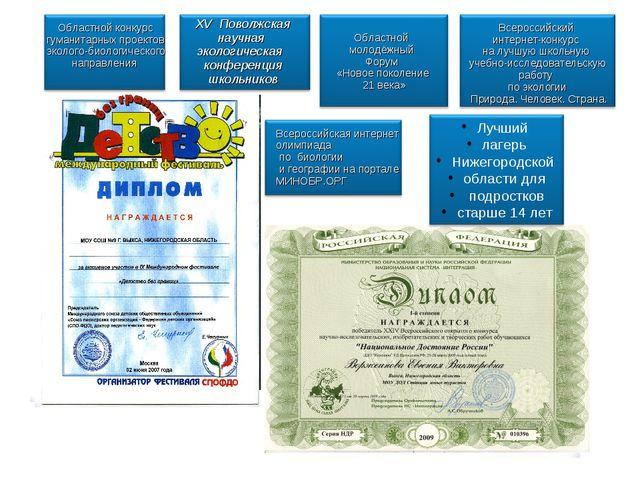 Лучший лагерь Нижегородской области для подростков старше 14 лет Областной ко...