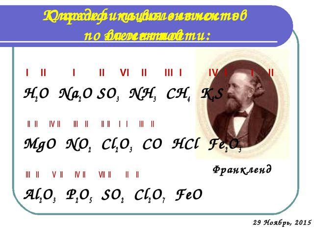 Классификация элементов по валентности: Франкленд I II I II VI II III I IV I...