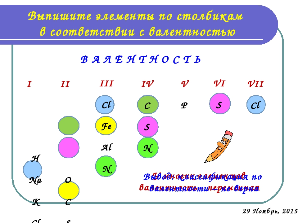 Выпишите элементы по столбикам в соответствии с валентностью В А Л Е Н Т Н О...