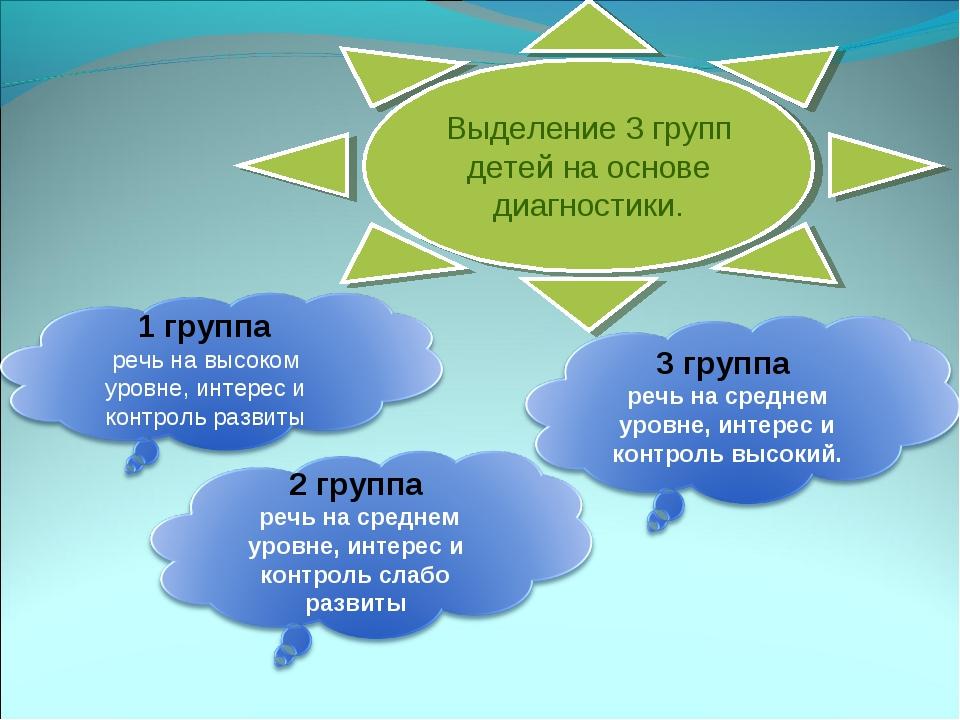 Выделение 3 групп детей на основе диагностики.