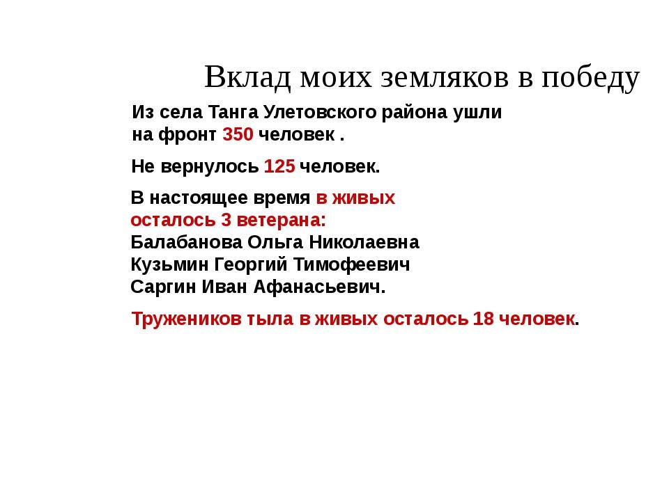 Вклад моих земляков в победу Из села Танга Улетовского района ушли на фронт...