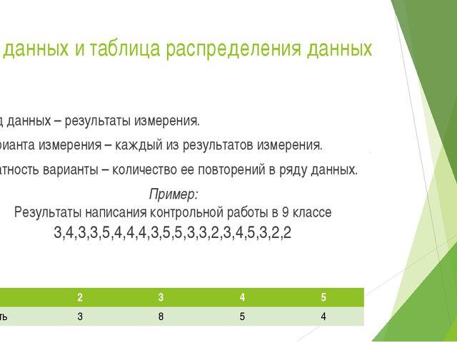 Ряд данных и таблица распределения данных Ряд данных – результаты измерения....