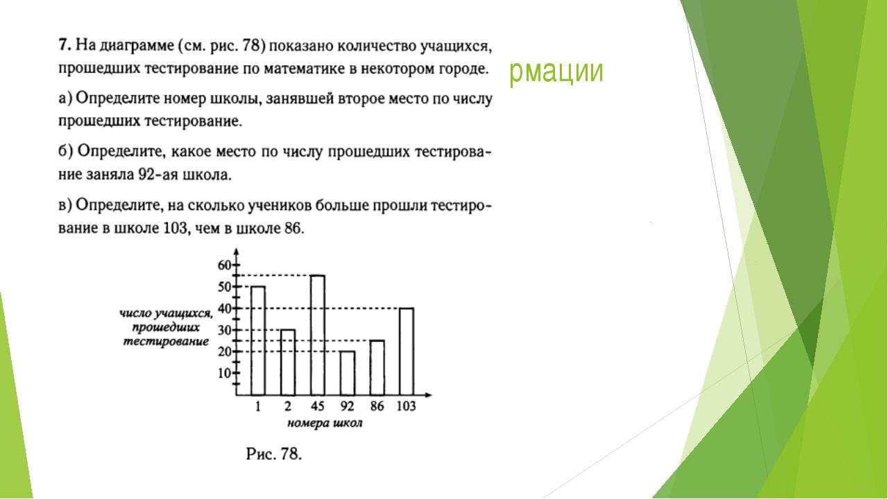 Графическое представление информации Круговые диаграммы Столбчатые диаграммы