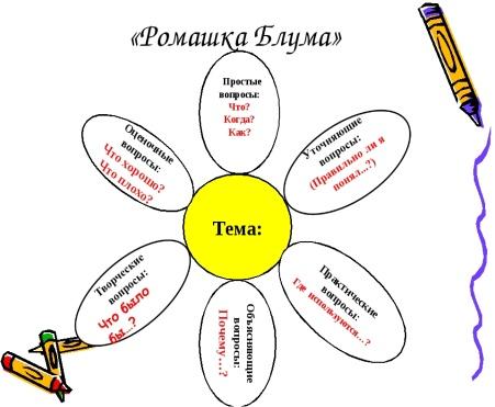 http://fs00.infourok.ru/images/doc/226/34933/2/img5.jpg