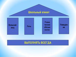 Школьный этикет Речь Внешний вид Поведение Учени ческие обязан ности ВЫПОЛНЯТ