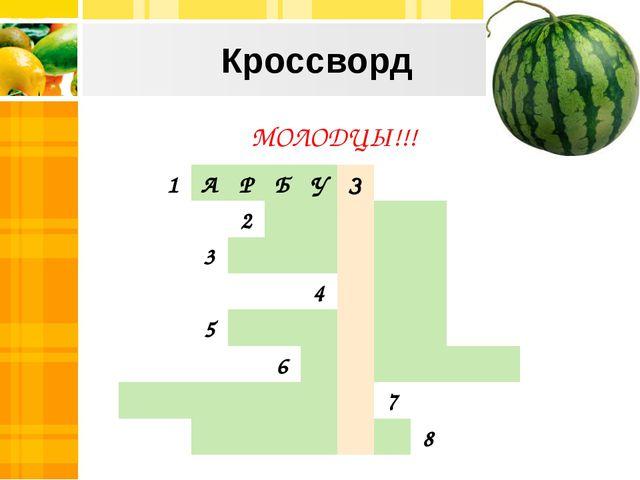 Кроссворд МОЛОДЦЫ!!! 1АРБУЗ 2 3 4...